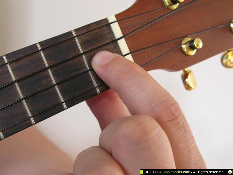 Chord Chart B: Fadd9 ukulele chord | How to play a Fadd9 on the soprano. Fou2026 | Flickr,Chart