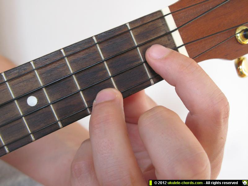 Fsus2 Ukulele Chord How To Play A Fsus2 On The Soprano Fo Flickr