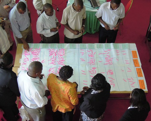 Outcome mapping and site selection, October 2012