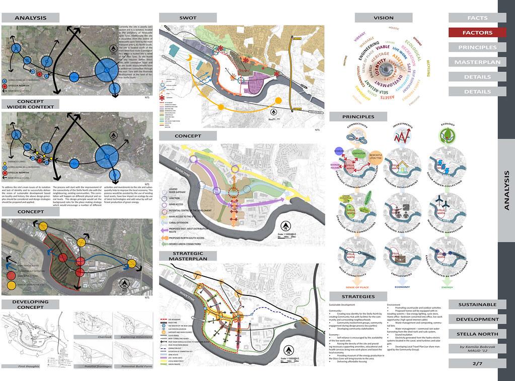 stella north final presentation boards 2 ma urban design 39 kbobrzak photos flickr. Black Bedroom Furniture Sets. Home Design Ideas