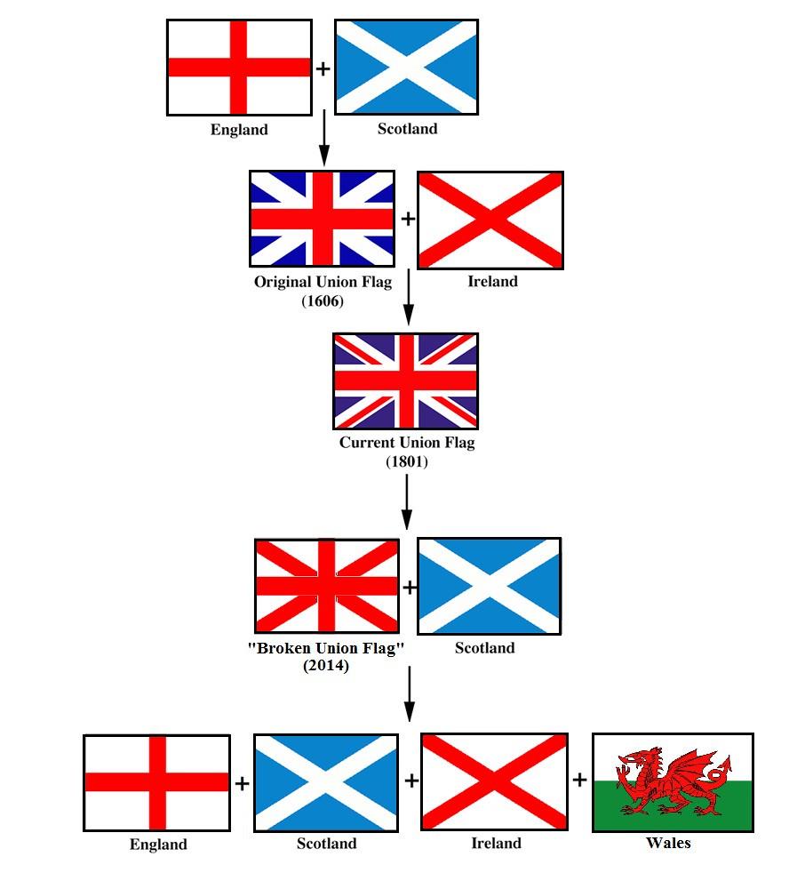 British Flag Jpg Download Lengkap