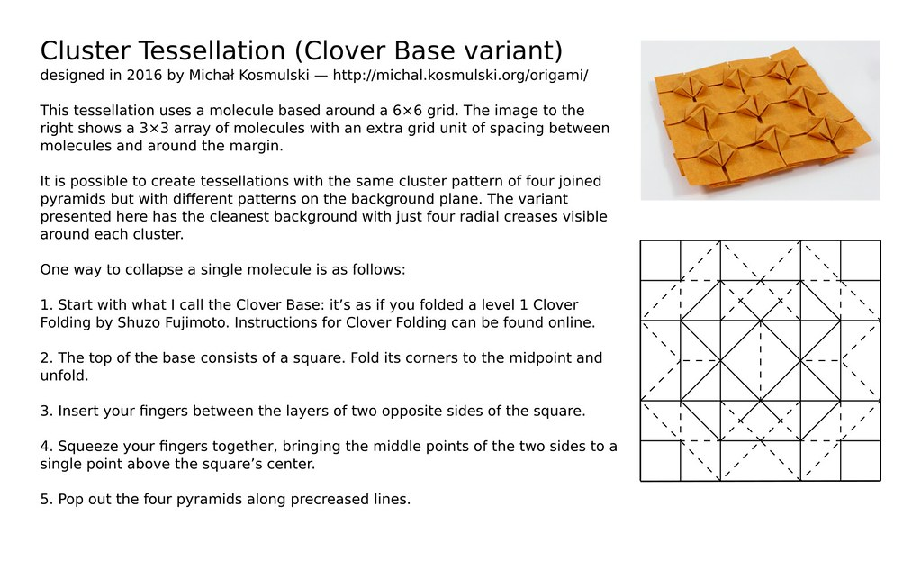 Cluster Tessellation CP And Folding Instructions