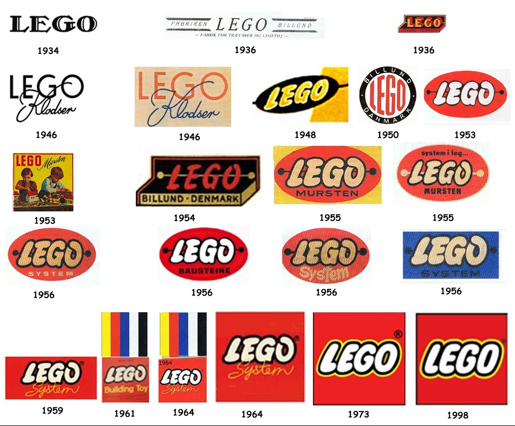 Image result for evolution of legologo