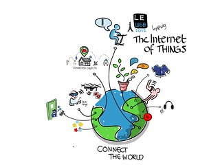 The internet of things | by wilgengebroed