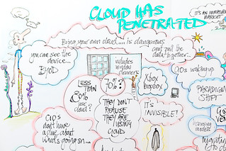 Dell in the Clouds Think Tank at the Skyloft, Millbank, London. | by Dell's Official Flickr Page