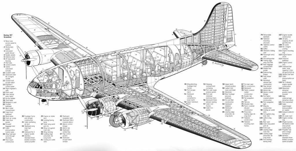 Aviation Charts: Boeing 307 Stratoliner cutaway | kitchener.lord | Flickr,Chart