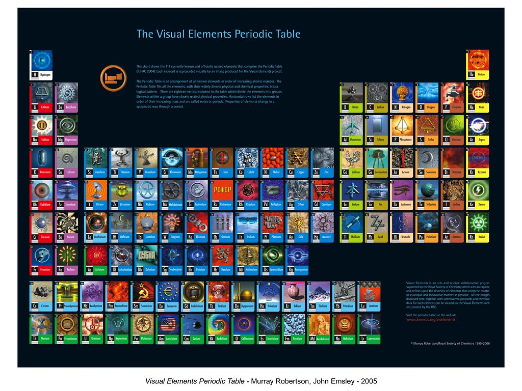 Ii2 visual periodic table of the elements 2005 by murr flickr gamestrikefo Gallery