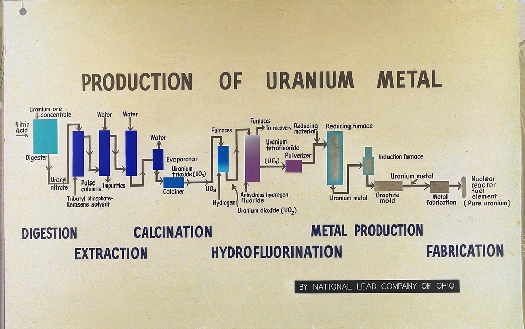 Flow Chart Tool: FEMP 31 1455 | PRODUCTION OF URANIUM METAL COLOR FLOW CHART u2026 | Flickr,Chart