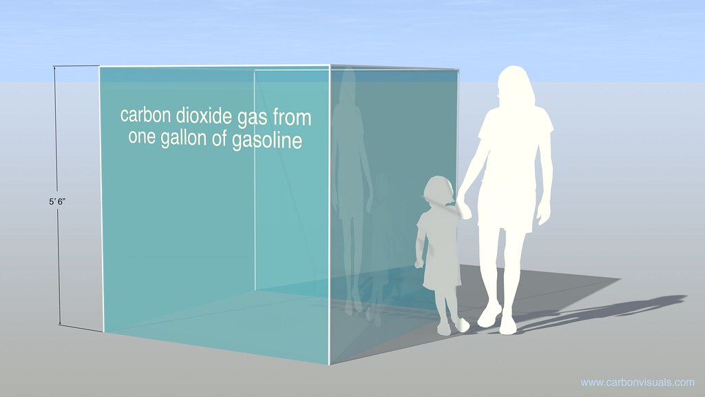 actual volume of carbon dioxide gas from one us gallon of