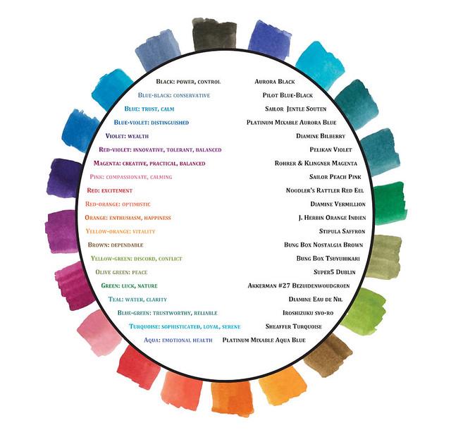 Pinterest the world s catalog of ideas - Jewel tones color wheel ...