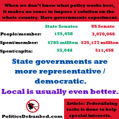 Taxation vs. Representation in State vs. Federal: Senate | by Politics Debunked