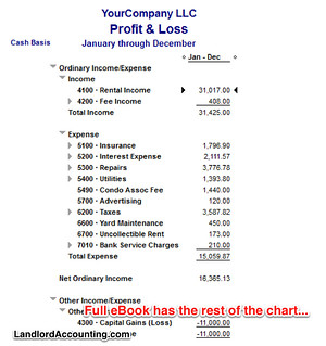 sample income statement p and l landlord accounting quickbooks by landlordaccounting