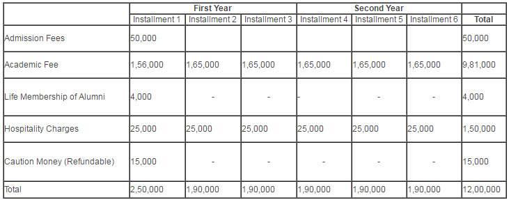 imp nagpur installment structure of fees