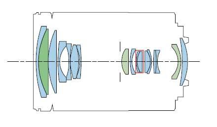 Схема объектива Canon EF M 18-150/3.5-6.3 IS STM