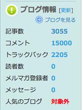シーサーブログ、15000コメント達成