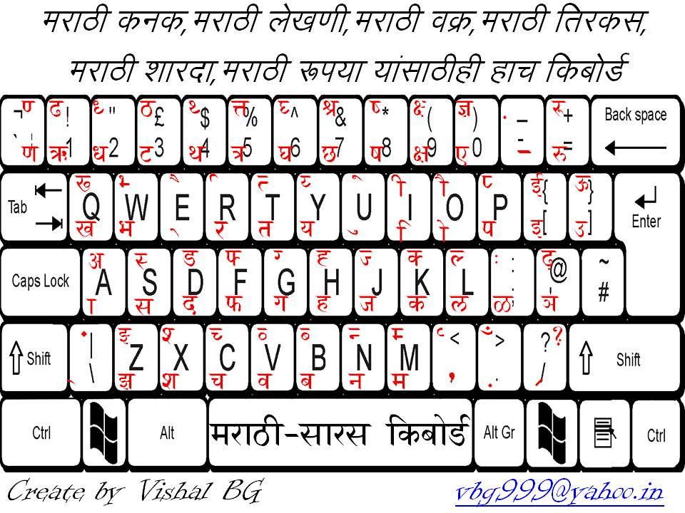 100+ Shivaji Font Keyboard Help – yasminroohi