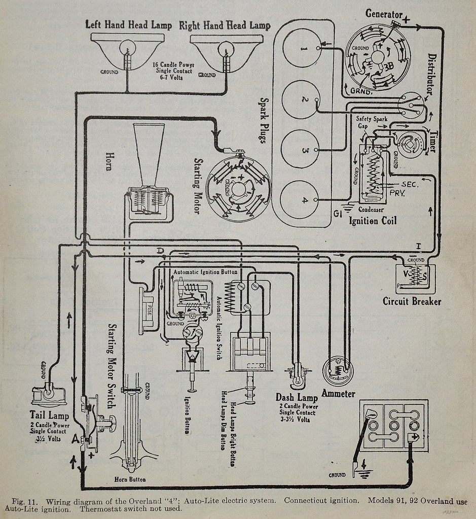 1928 Model A Wiring Diagram 1934 Ford Overland 32 S Automotive Flickr On