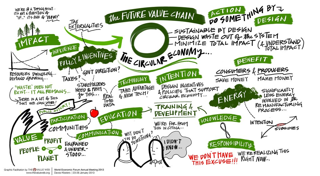 yahoo value chain Supply chain transparency yahoo uk modern slavery act  statement introduction at yahoo, we are committed to the highest  standards.