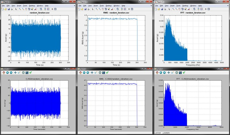 MATLAB vs Python: Speed Test for Vibration Analysis [Free Download]