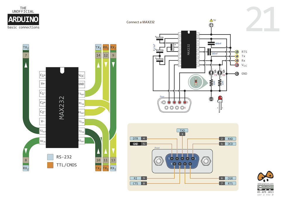 Interfacing Serial Port RS232 with 8051 microcontroller