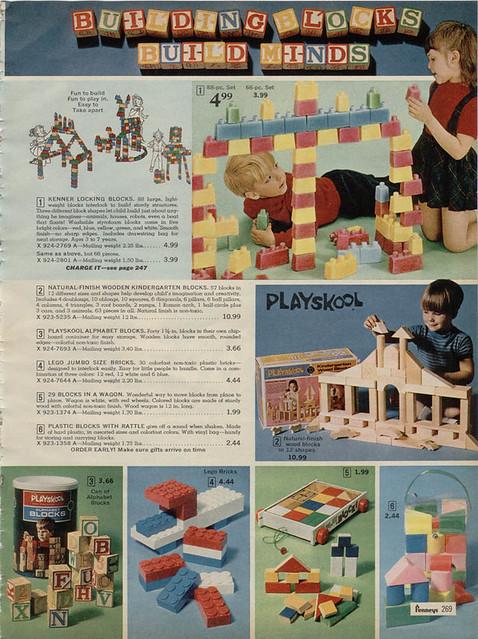 1970s Toys