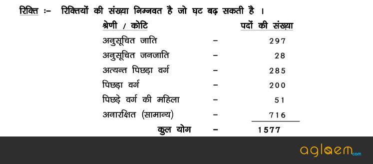Bihar Police Driver Result