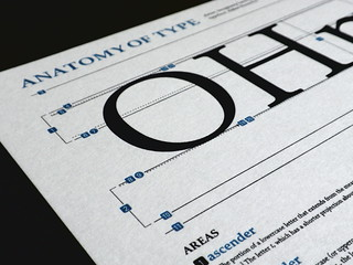 "Letterpress Mini-Poster ""Anatomy of Type—Imaginary Lines, Areas, and Heights"" 