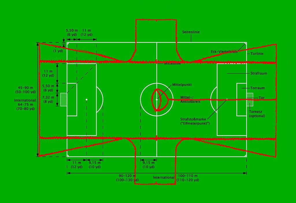 Kimono Sewing Pattern Soccer Field Football Field Kimono S… | Flickr