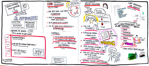LEAN UX NYC - Set 2 | by Dean Meyers
