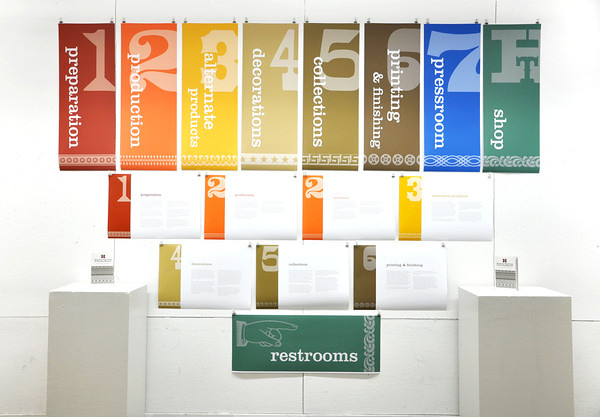 Wayfinding The Use Of Color I This Museum Allows The