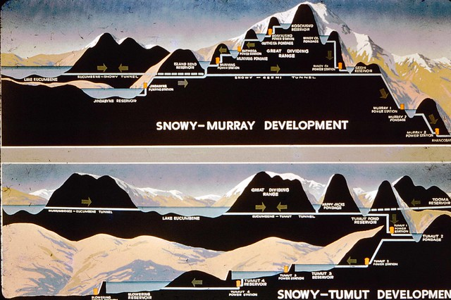the snowy hydro electric scheme Visit the scheme snowy hydro discovery centre our murray snowy hydro has completed the snowy 20 feasibility study which demonstrates that the pumped hydro.