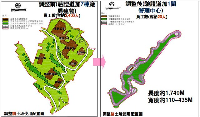 裕隆汽車三義二廠開發面積調整示意圖。圖片來源:裕隆三義廠擴廠簡報檔