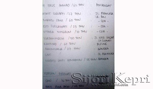 Daftar Korban Meninggal Tenggelamnya Pompong Penyengat