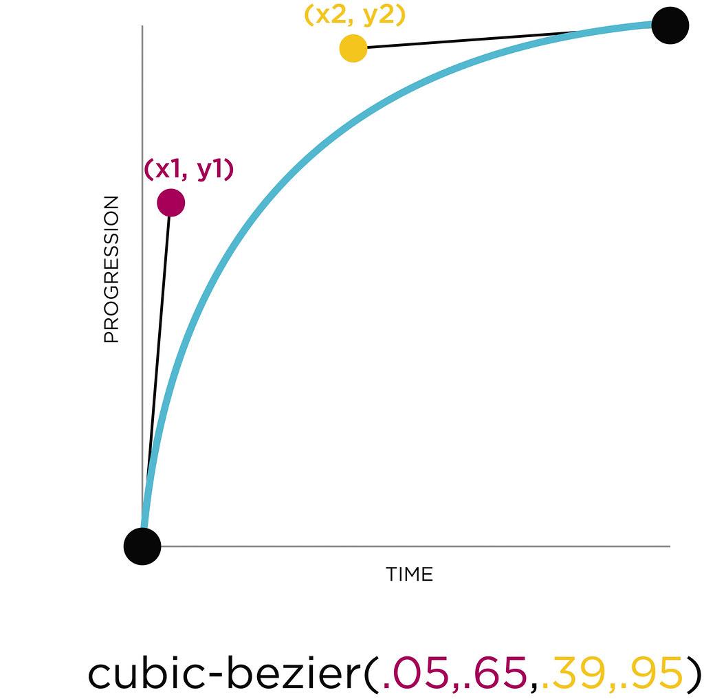 Pemahaman Jelas Perbedaan Bitmap dan Vector, Cari Tau Kelebihan, Kekurangan dan Fungsinya!