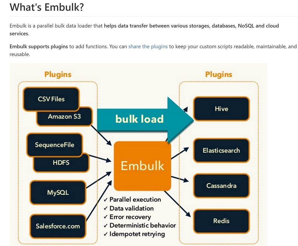 embulk-screenshot