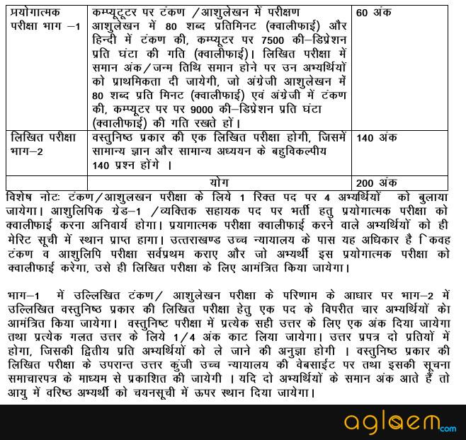 Uttarakhand High Court Result 2016-2017 - Check Here