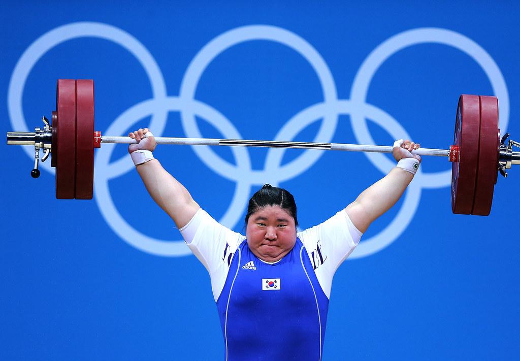 Olympische Spiele Medaillenspiegel 2008