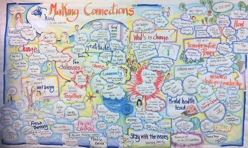 Morning session overview | by Mind, the mental health charity