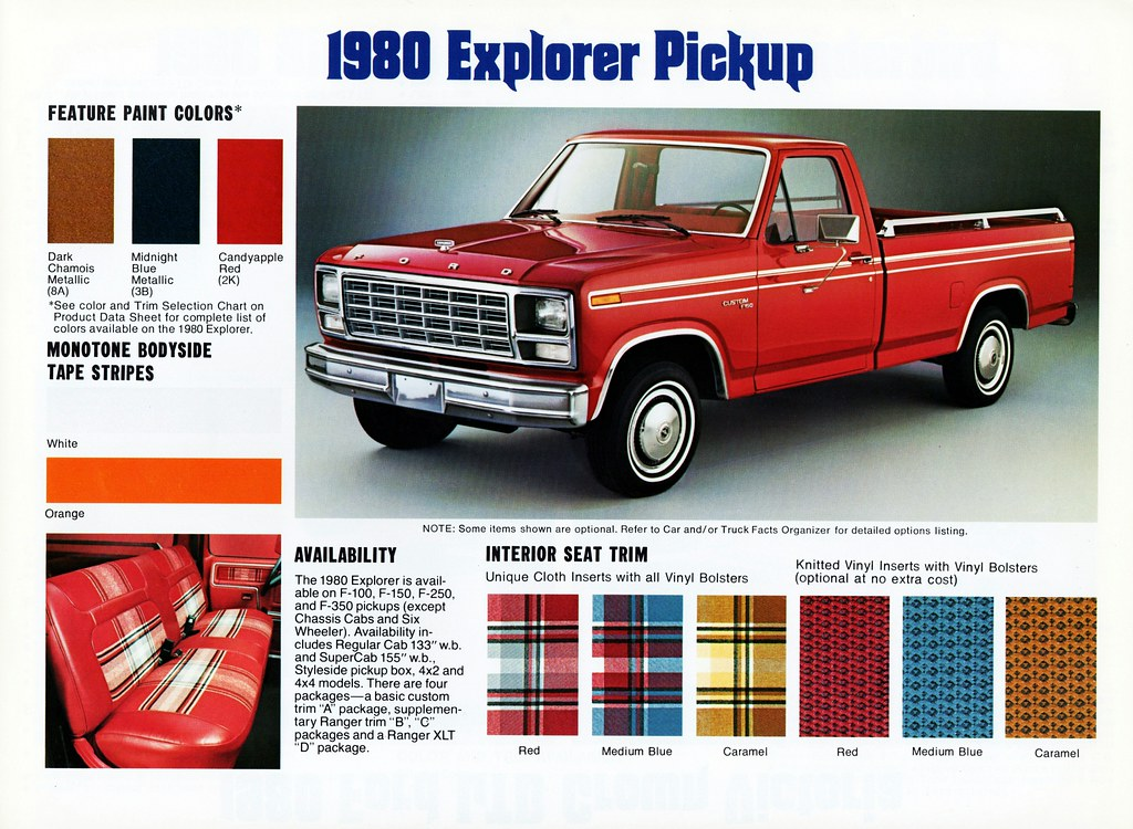 1981 f150 750 miles guy bought it from his mother in 1981 Ford F-250 1981 Ford F-250