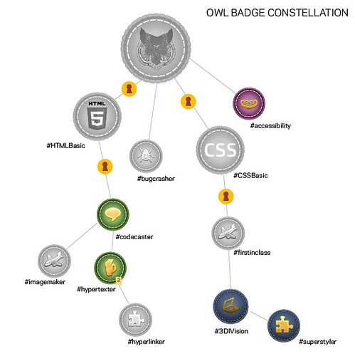 OWL_CONSTELLATION-02 | by Chloeatplay