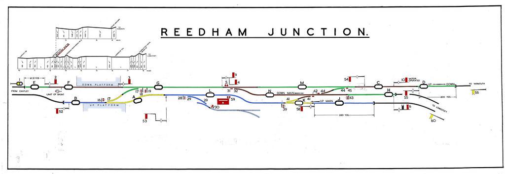 Reedham Junction