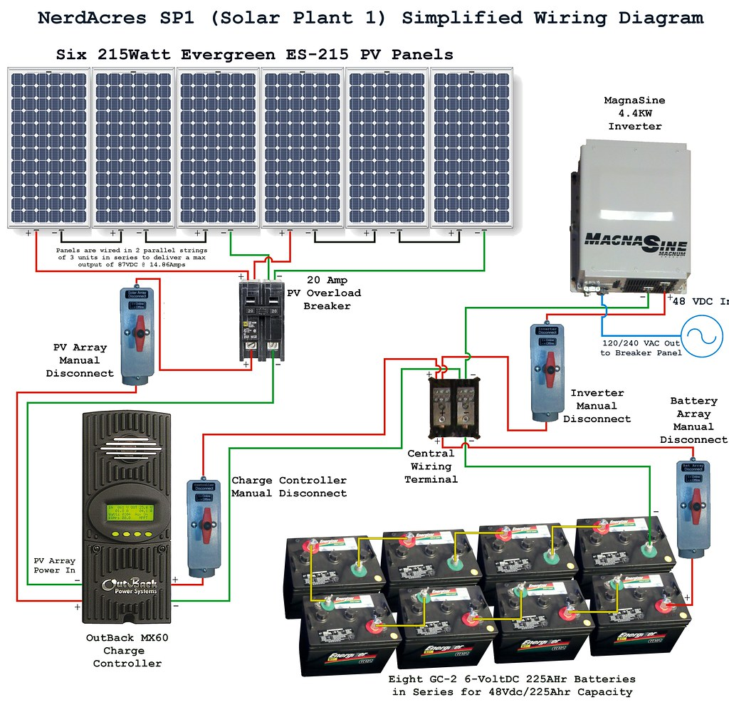 sp1 (solar plant 1) wiring diagram | this drawing shows ... harley ignition module wiring diagram solar module wiring diagram