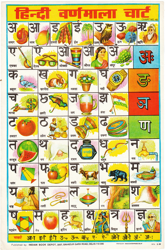 Knitting Chart Alphabet: Hindi alphabet | One of a Collection of Indian School Posteru2026 | Flickr,Chart