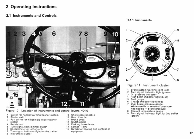 8018193093_34a8c86098_z unimog 404 operators manual flickr unimog 404 wiring diagram at mifinder.co