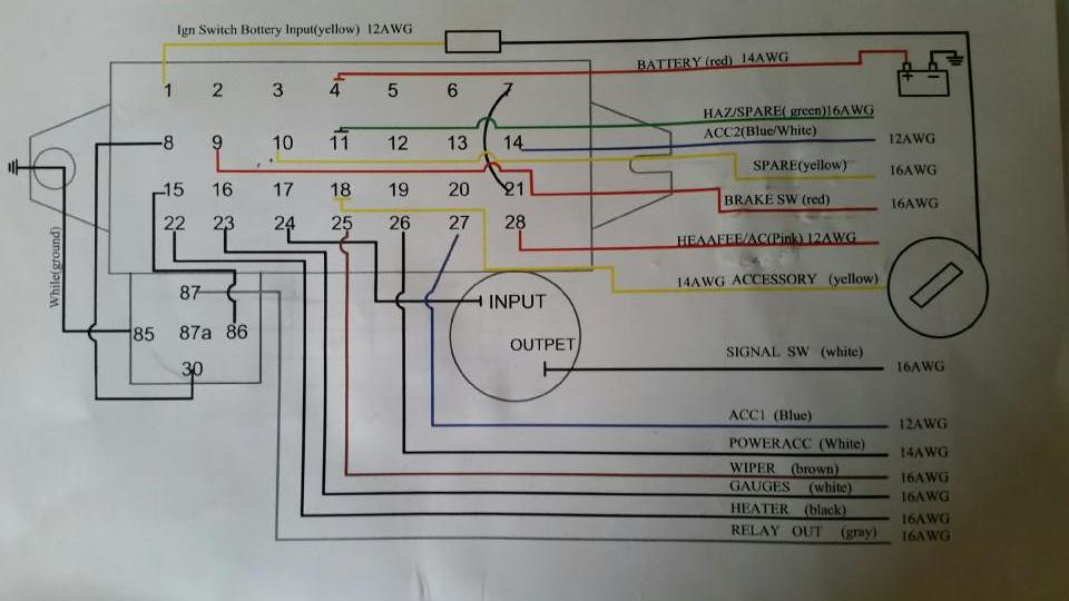 From Scratch Drag Car Wiring