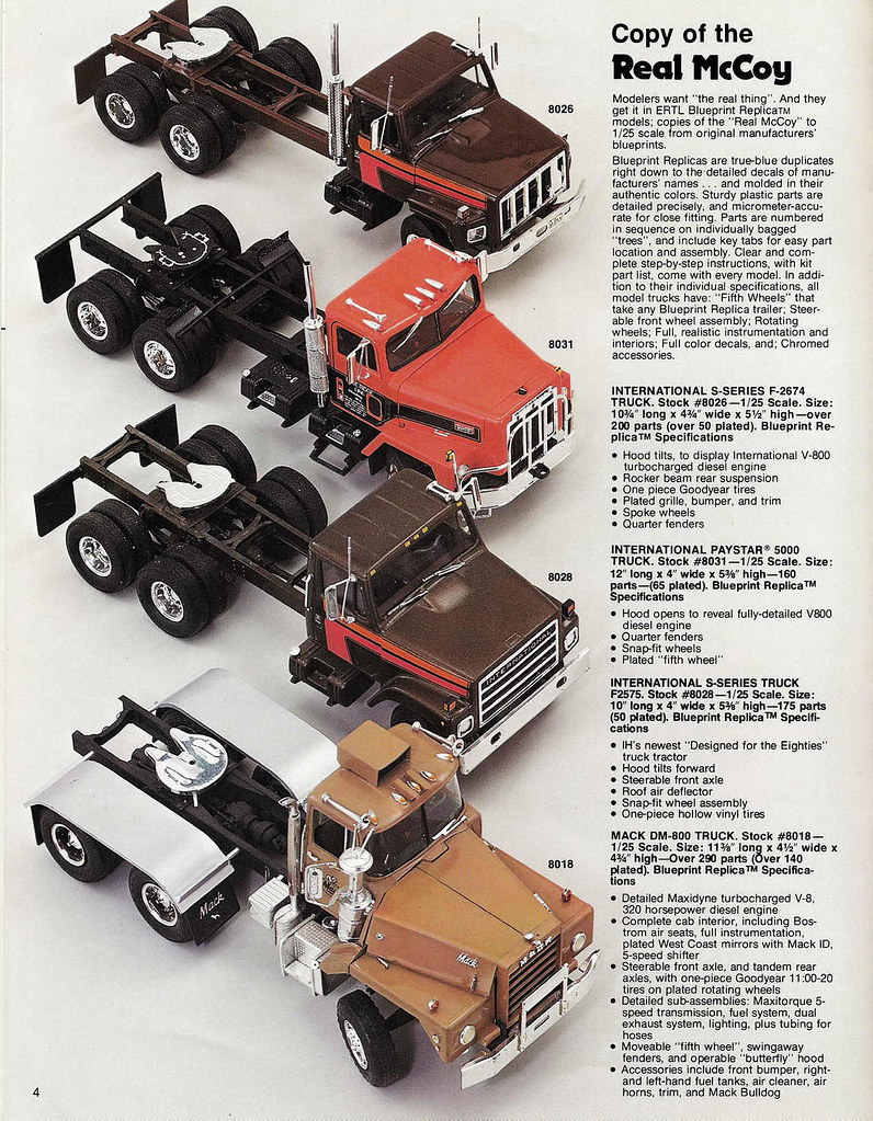 Catalogue ertl 1979 hayes69 flickr catalogue ertl 1979 by hayes69 catalogue ertl 1979 by hayes69 malvernweather Image collections