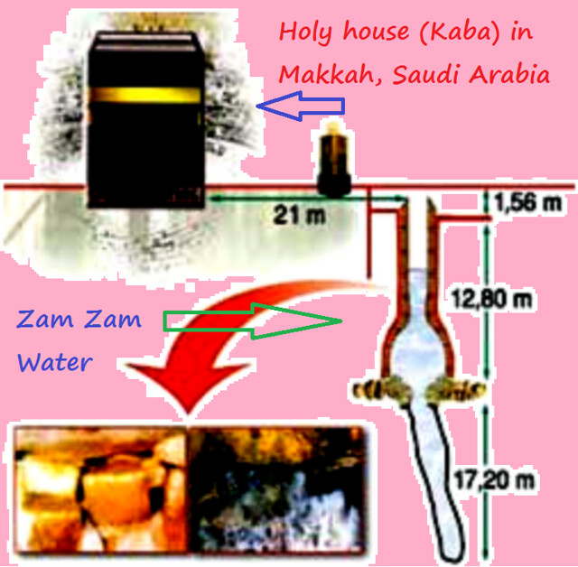 the miracle of zam zam water Explore queen heart's board miracle of zam zam water on pinterest | see more ideas about water parks, islamic art and mecca.
