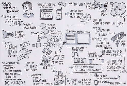 Sara Wachter-Boettcher: Content Strategy | by uxmastery
