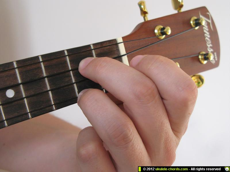Em7 ukulele chord | How to play a Em7 on the soprano. For al… | Flickr