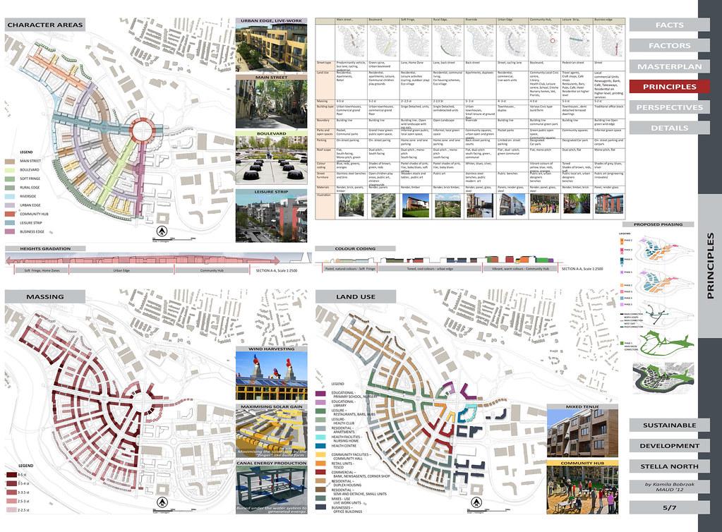 stella north final presentation boards 5 ma urban design 39 kbobrzak photos flickr. Black Bedroom Furniture Sets. Home Design Ideas